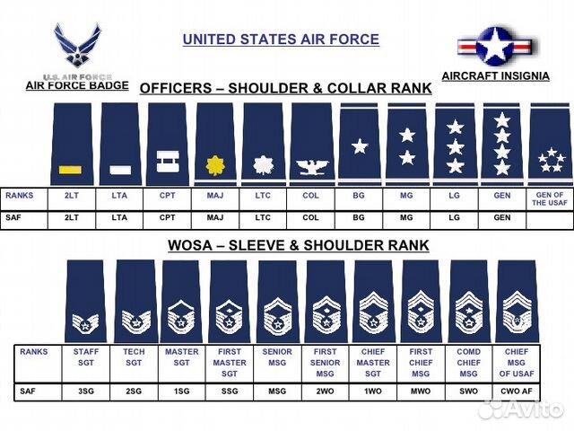 Погоны и прищепки для галстука ввс вмф США 89103610992 купить 5