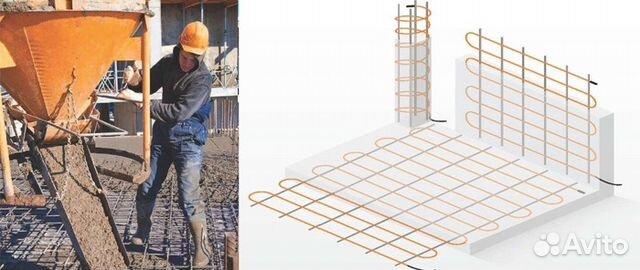 прогрев бетона греющим проводом