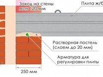 Плита перекрытия пк 36-15-8 8 кгс